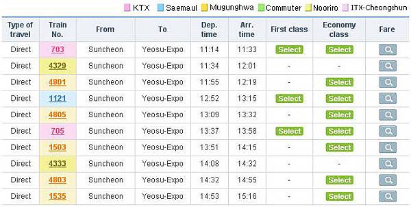 suncheon to expo 02