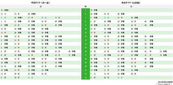 haruka schedule(kansai).jpg