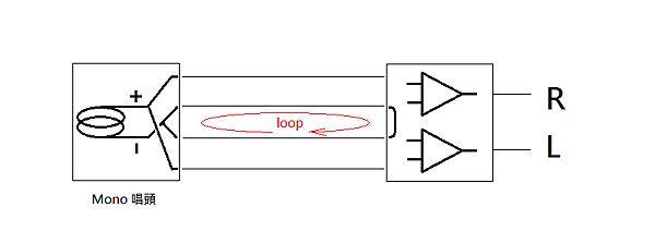 mono唱頭接線-2