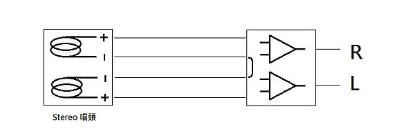 mono唱頭接線-1