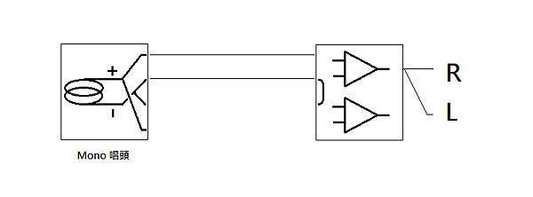 mono唱頭接線-3