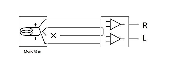 mono唱頭接線-22