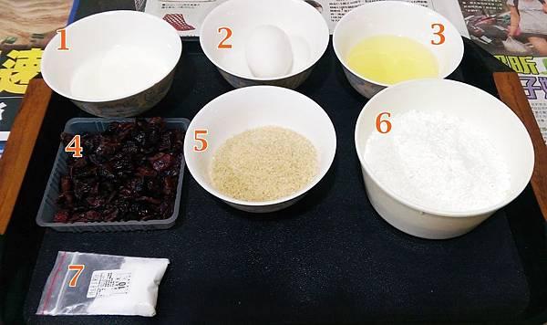 蔓越莓瑪芬2.jpg