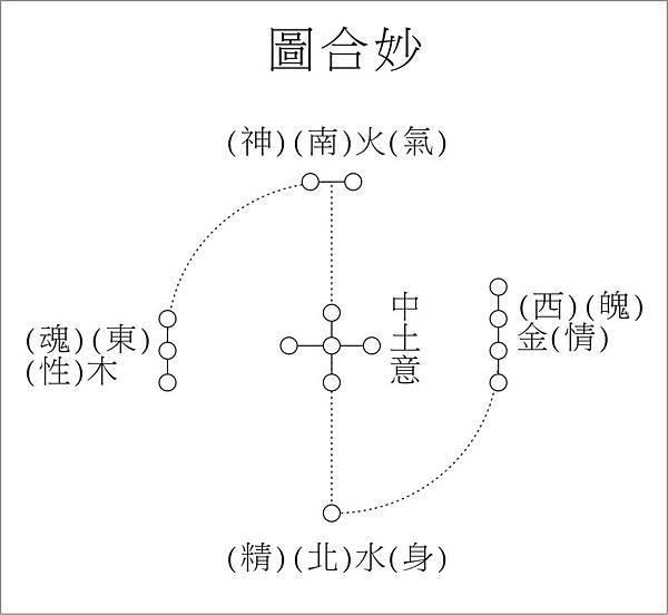 妙合圖.jpg