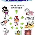 ❤肝癌的症狀(黃膽。發燒。腹水。呼吸困難。食慾不振。疼痛。門靜脈高壓引起的食道胃腸出血)
