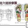 人體腳底穴道按摩圖_穴位對應反射區(腳底痛時超實用的-好處多多)1