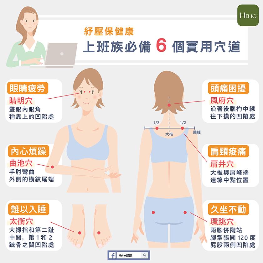 上班族必備6種實用穴道-,舒壓保健康-01