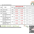 200722保證金調整 (3).凱基期貨侯佳君.JPG