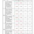 200722保證金調整 (2).凱基期貨侯佳君.JPG
