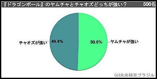 飲茶VS餃子.jpg
