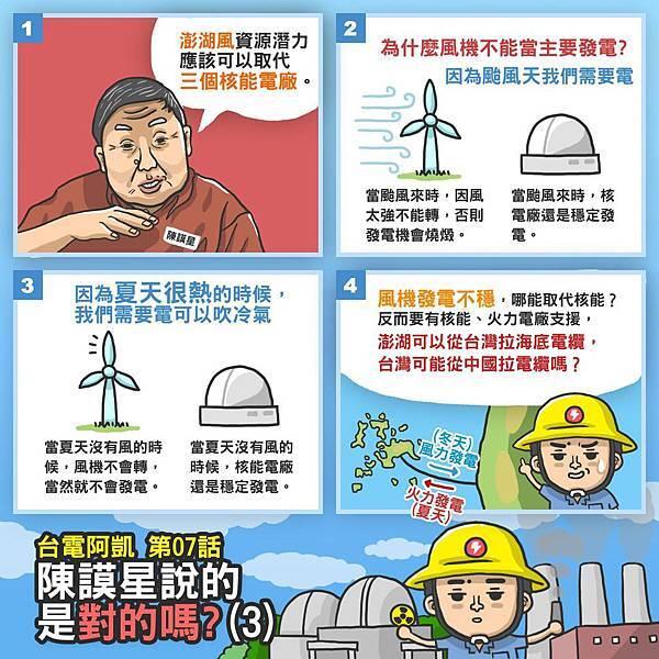 澎湖風很大,所以風力發電可以取代三個核能電廠?