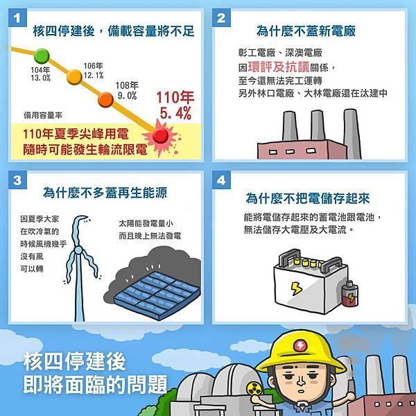 溫故知新:為什麼不蓋新電廠?不多發展再生能源?不把電儲存起來?