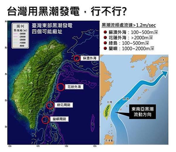 台灣用黑潮發電,行不行?