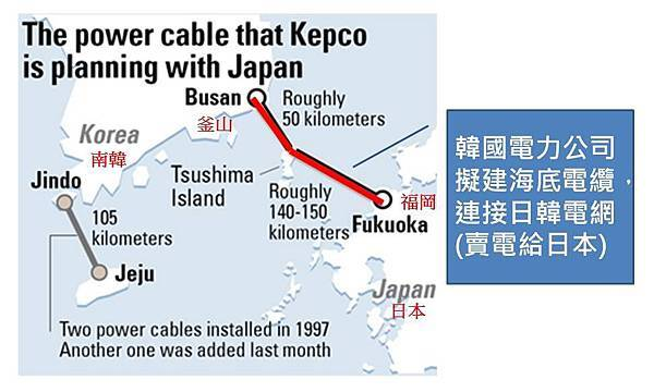 韓國電力公司擬建海底電纜,賣電給日本