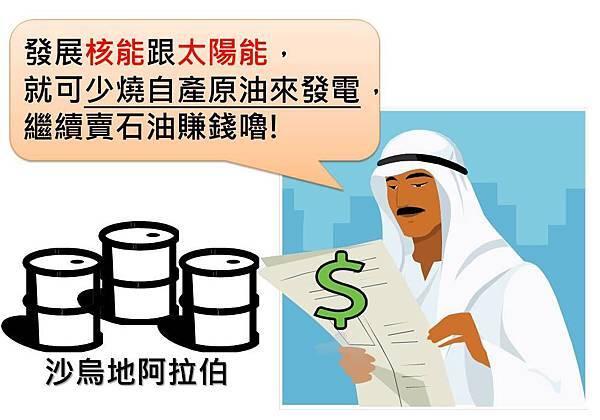 沙國發展核能跟太陽能的企圖心