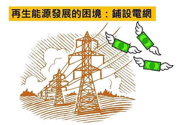 再生能源發展的瓶頸在鋪設電網