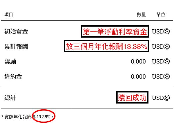 steaker/高獲利/區塊鏈投資/虛擬幣/CeFi/DeFi/放貸/套資金費率/網格交易期現套利