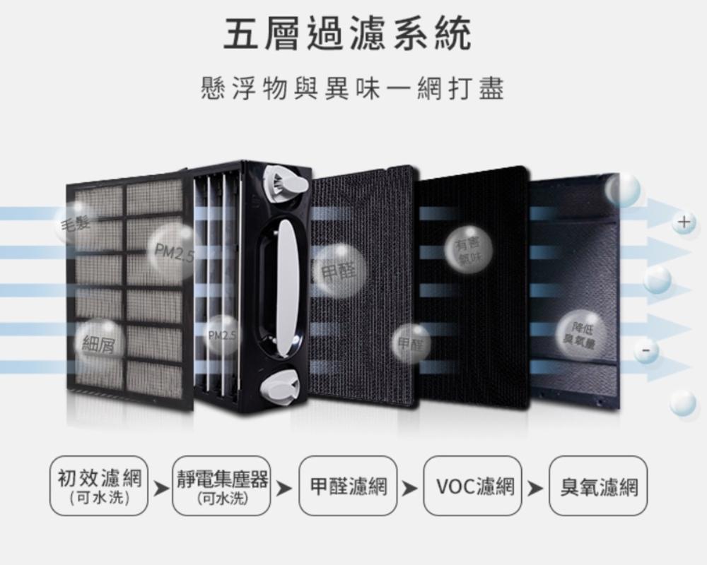 富及第靜電集塵智慧型清淨機開箱22.jpg