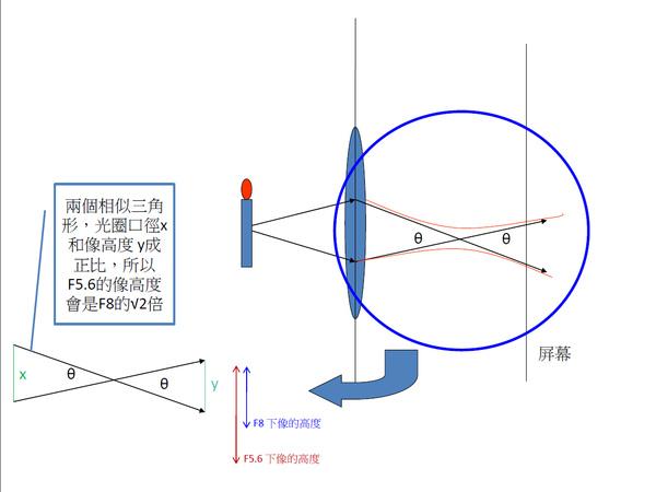 光學圖-02.jpg