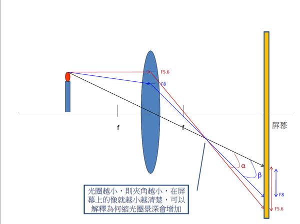 光學圖-01.jpg