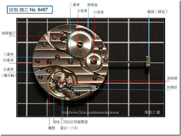 陸製 機芯 No. 6497 零件名稱標示