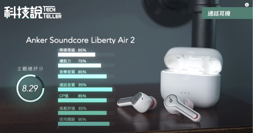 ​​​​​Anker Soundcore Liberty Air 2  .png