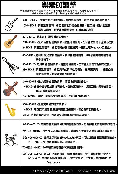回授及樂器EQ調校2.png