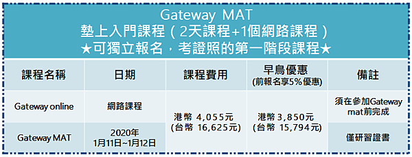 Gateway MAT.png