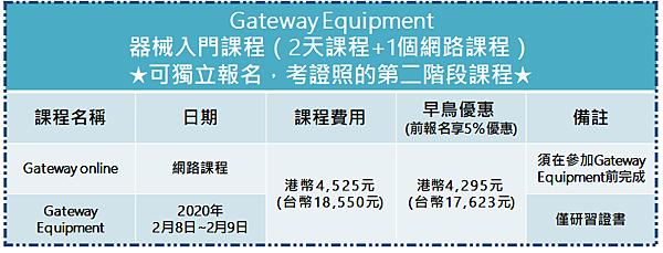 Gateway Equipment.png