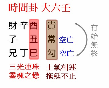 六壬圖檔2.JPG