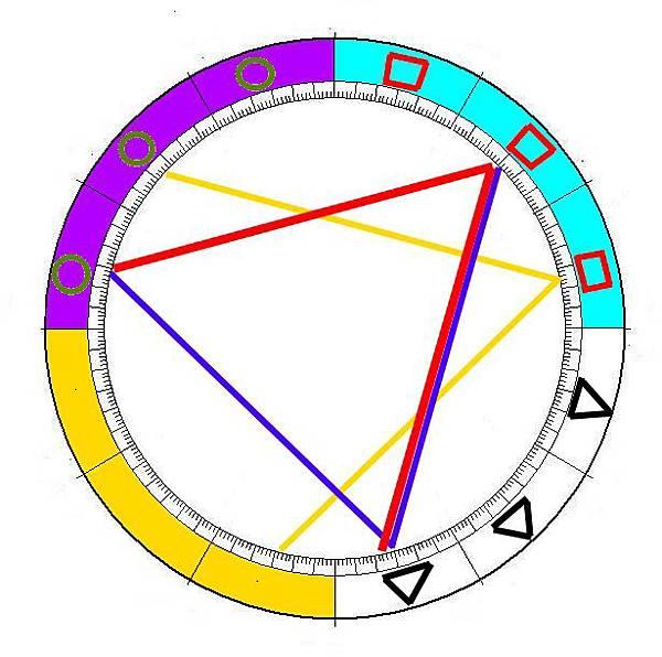 大六壬彩色光譜六