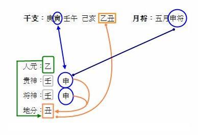 金口訣2.JPG