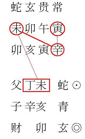 壬課圖解.JPG