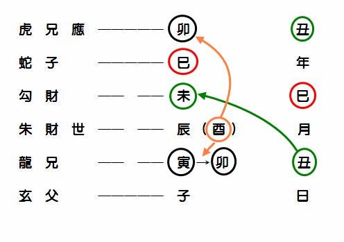 爻課2.JPG