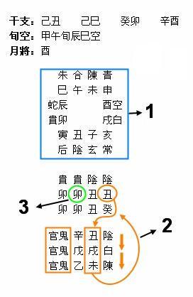 壬課房子案例.JPG
