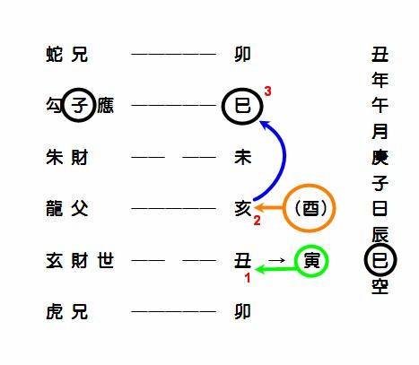 疾病卦1.JPG