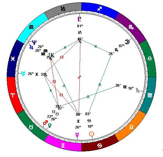 七月星圖.JPG