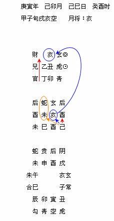 六壬圖3.JPG