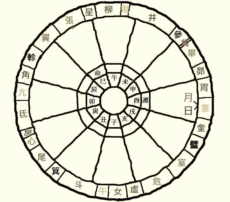 七政盤原盤日月並明1.jpg