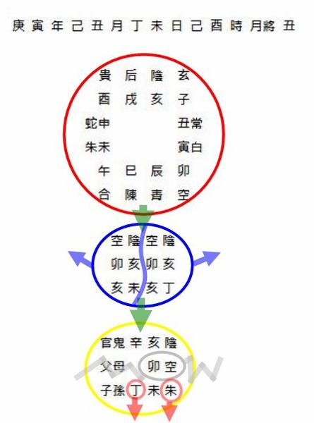 六壬課.JPG