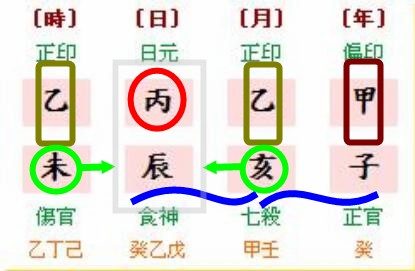 八字甲乙.JPG