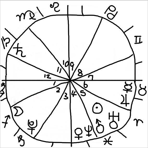 占星圖.JPG