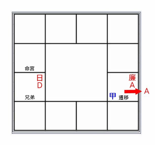 斗數生年四化篇.jpg
