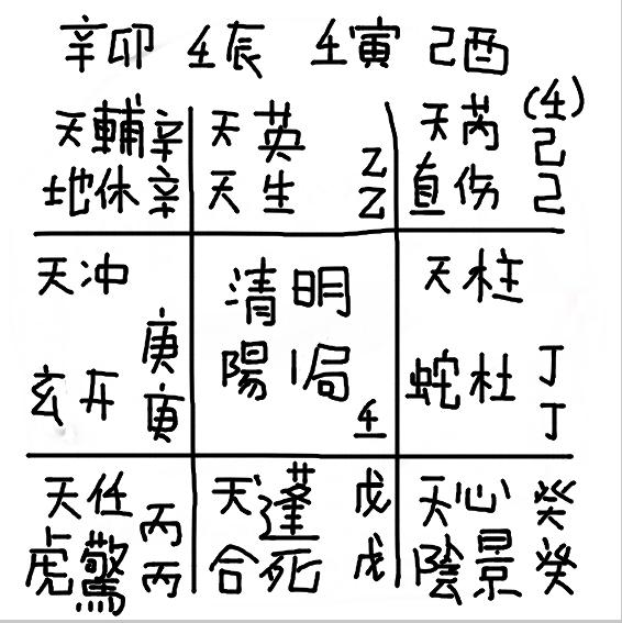 奇門盤2.JPG