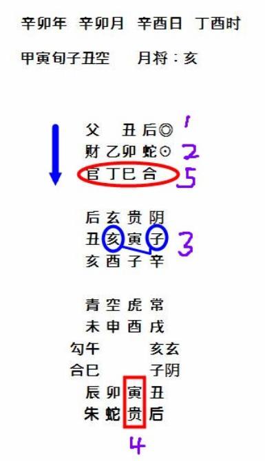六壬課問論文.jpg