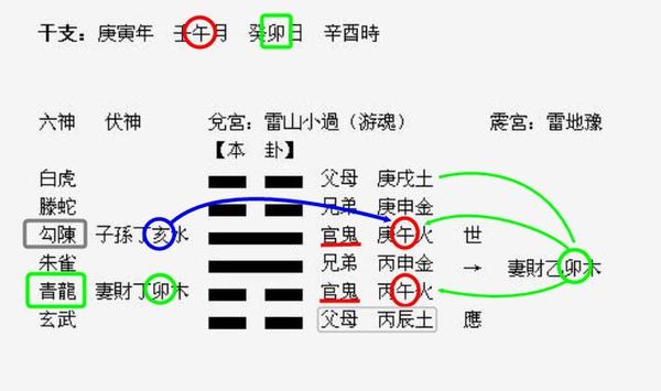 六爻.JPG
