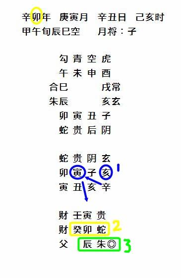 六壬課2.JPG