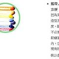 (1Y3M)機斯頭3-酷蠟石功能03