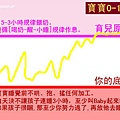 (瓜老師用圖)0-4M好睡眠-孩子教養圖