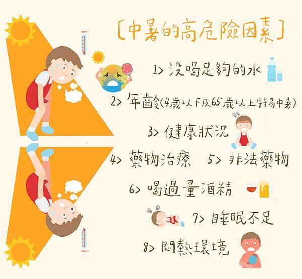 fb小編-2-14